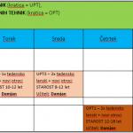 urnik-upt3-opt